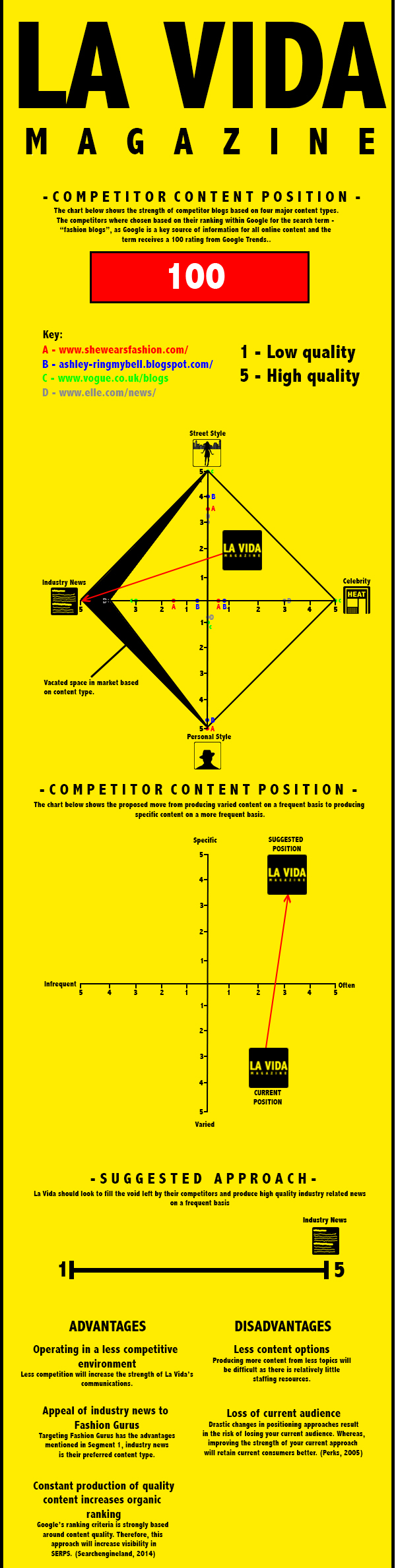 Positioning Approach